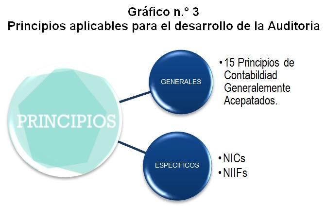NAGAS 4 GRAFICO